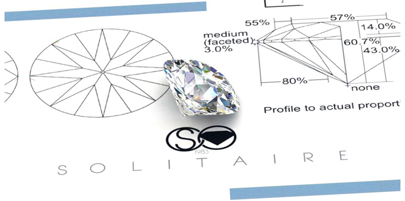 Solitaire Jewellery, Toronto, Canada. Diamonds